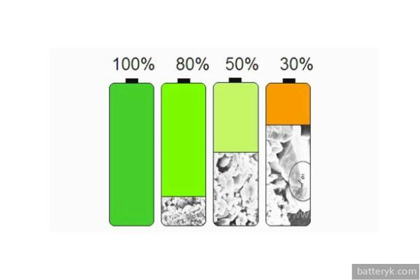 Эффект памяти аккумуляторов