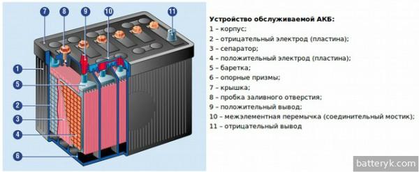 Обслуживаемый свинцово-кислотный аккумулятор