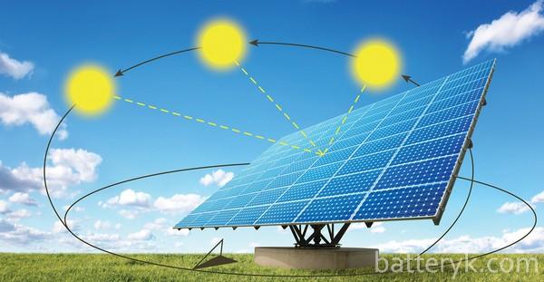 Панель с устройством слежения за солнцем