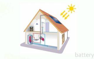 Миниатюра к статье Применение солнечных батарей для отопления частного дома